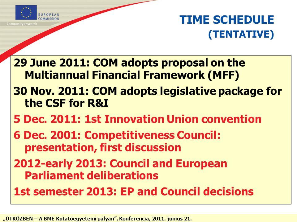 """ÚTKÖZBEN – A BME Kutatóegyetemi pályán"", Konferencia, 2011. június 21. TIME SCHEDULE (TENTATIVE) 29 June 2011: COM adopts proposal on the Multiannual"