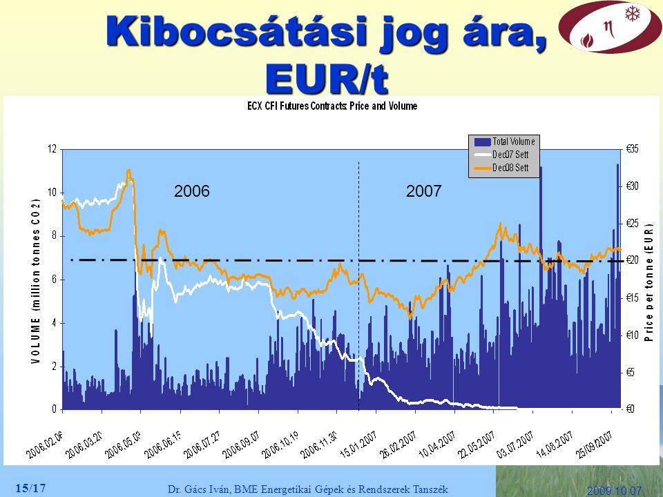15/17 Dr. Gács Iván, BME Energetikai Gépek és Rendszerek Tanszék 2009.10.07. Kibocsátási jog ára, EUR/t 2005 2006 2007