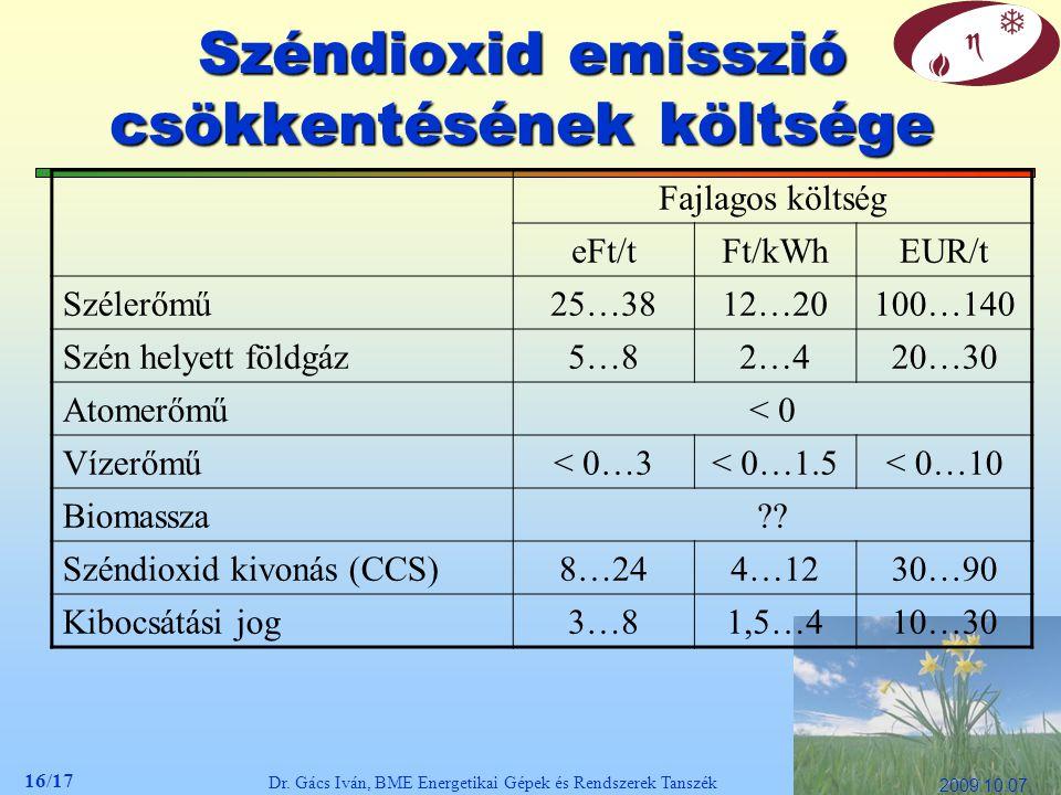 16/17 Dr. Gács Iván, BME Energetikai Gépek és Rendszerek Tanszék 2009.10.07. Széndioxid emisszió csökkentésének költsége Fajlagos költség eFt/tFt/kWhE