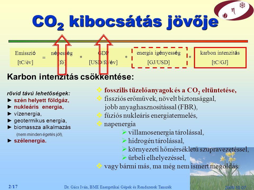 2/17 Dr. Gács Iván, BME Energetikai Gépek és Rendszerek Tanszék 2009.10.07. CO 2 kibocsátás jövője Emisszi ó = n é pess é g * GDP * energia ig é nyess