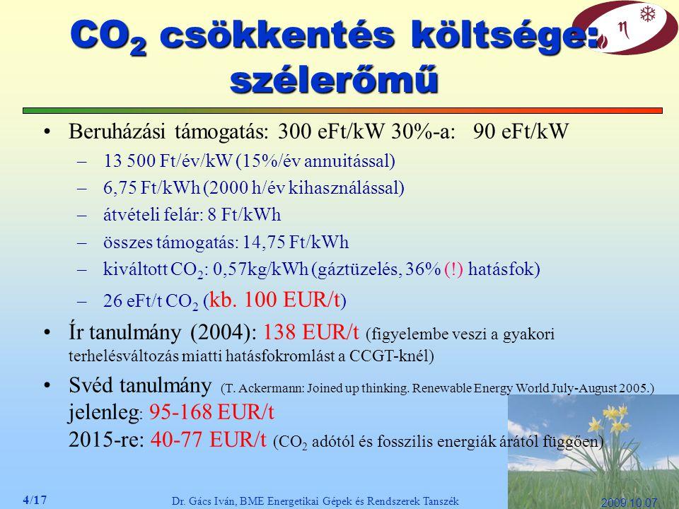 4/17 Dr. Gács Iván, BME Energetikai Gépek és Rendszerek Tanszék 2009.10.07. CO 2 csökkentés költsége: szélerőmű Beruházási támogatás: 300 eFt/kW 30%-a