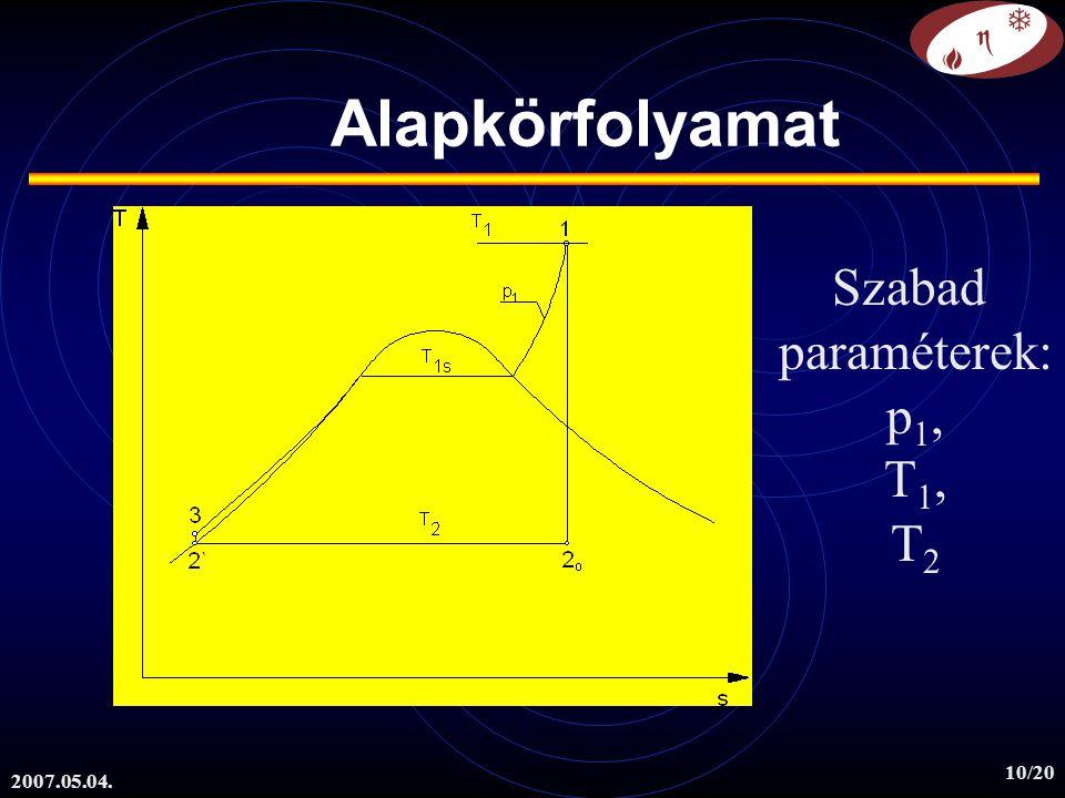 2007.05.04. 10/20 Alapkörfolyamat Szabad paraméterek: p 1, T 1, T 2