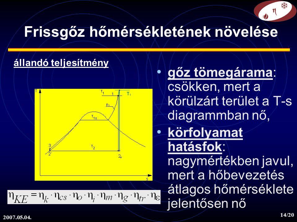 2007.05.04. 14/20 Frissgőz hőmérsékletének növelése gőz tömegárama: csökken, mert a körülzárt terület a T-s diagrammban nő, körfolyamat hatásfok: nagy