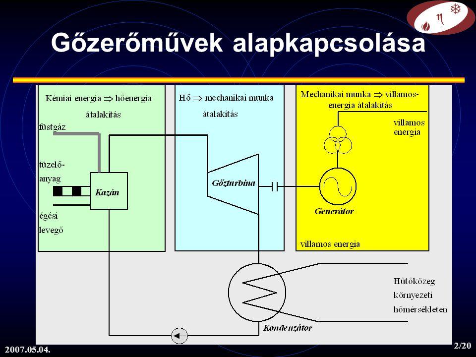 2007.05.04. 2/20 Gőzerőművek alapkapcsolása