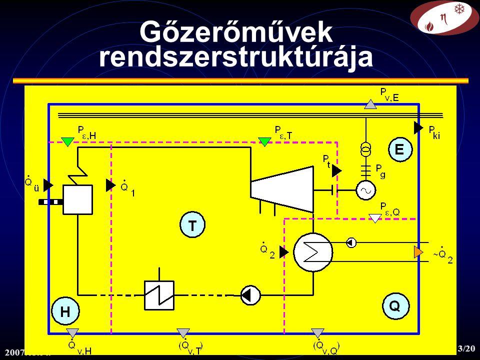 2007.05.04. 3/20 Gőzerőművek rendszerstruktúrája