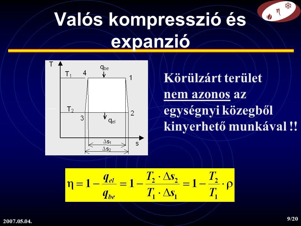2007.05.04. 9/20 Valós kompresszió és expanzió Körülzárt terület nem azonos az egységnyi közegből kinyerhető munkával !!
