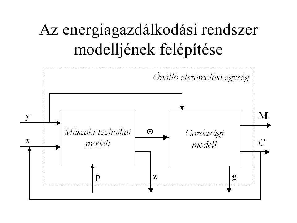Az energiagazdálkodási rendszer modelljének felépítése