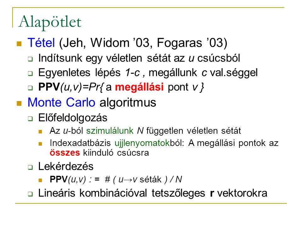 Alapötlet Tétel (Jeh, Widom '03, Fogaras '03)  Indítsunk egy véletlen sétát az u csúcsból  Egyenletes lépés 1-c, megállunk c val.séggel  PPV(u,v)=Pr{ a megállási pont v } Monte Carlo algoritmus  Előfeldolgozás Az u-ból szimulálunk N független véletlen sétát Indexadatbázis ujjlenyomatokból: A megállási pontok az összes kiinduló csúcsra  Lekérdezés PPV(u,v) : = # ( u→v séták ) / N  Lineáris kombinációval tetszőleges r vektorokra