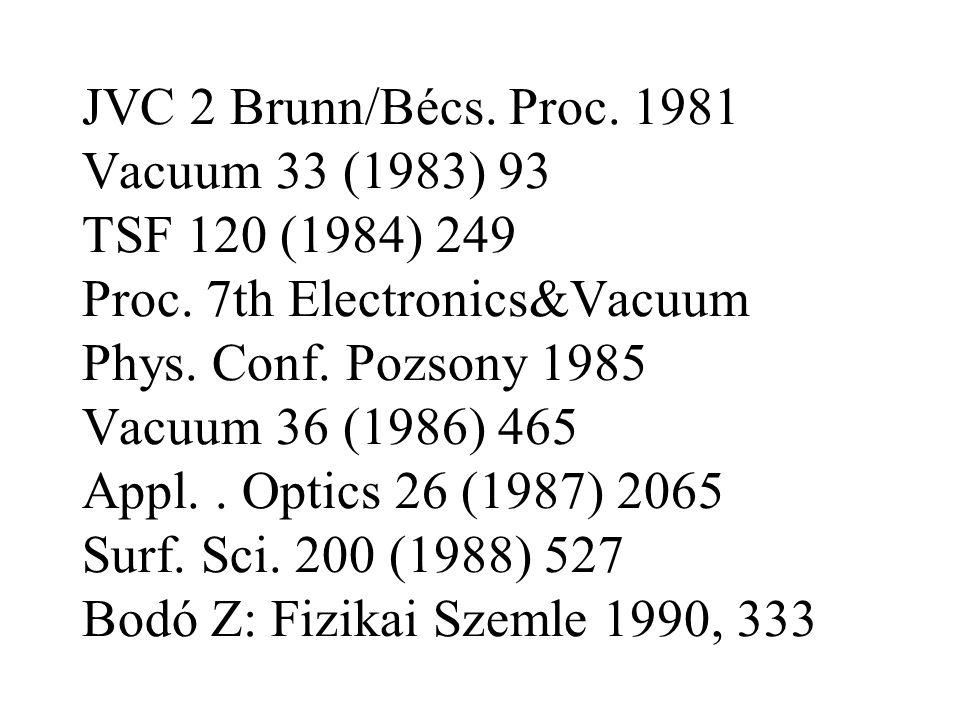 JVC 2 Brunn/Bécs. Proc. 1981 Vacuum 33 (1983) 93 TSF 120 (1984) 249 Proc.