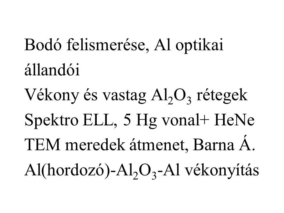 Bodó felismerése, Al optikai állandói Vékony és vastag Al 2 O 3 rétegek Spektro ELL, 5 Hg vonal+ HeNe TEM meredek átmenet, Barna Á.