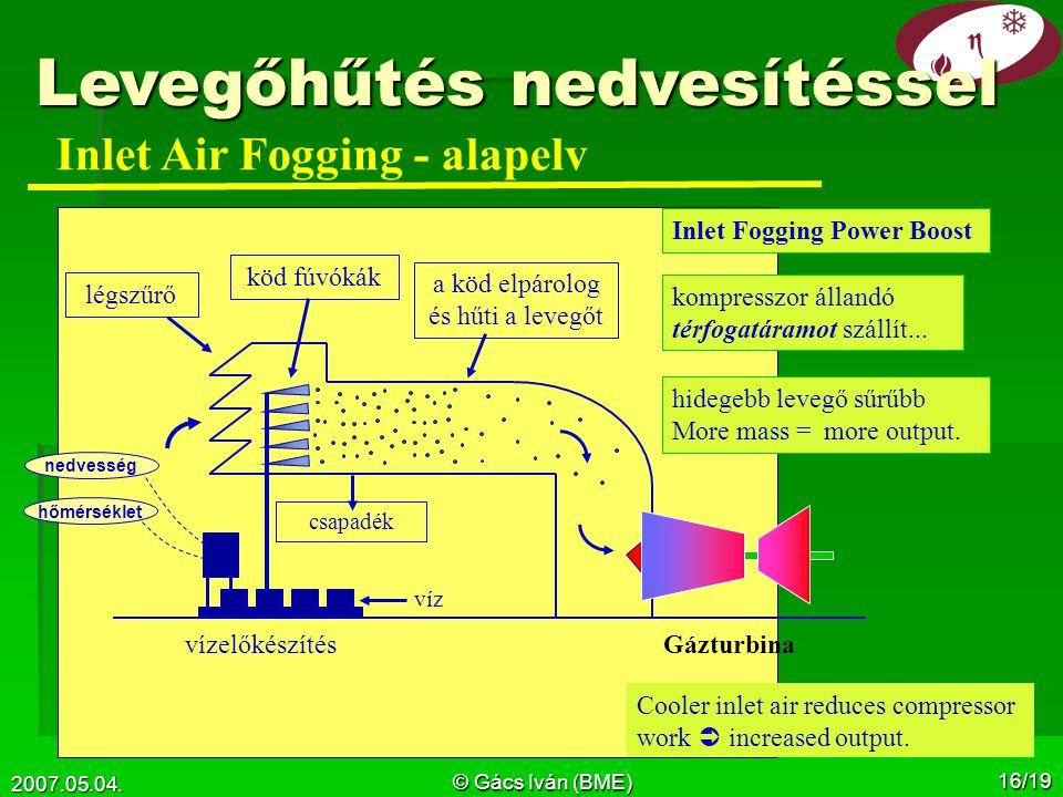 2007.05.04. © Gács Iván (BME) 16/19 Inlet Air Fogging - alapelv légszűrő Gázturbina hőmérséklet nedvesség csapadék vízelőkészítés köd fúvókák a köd el