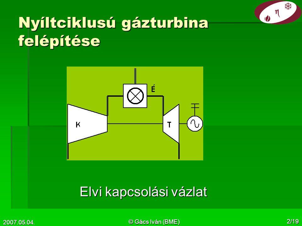 2007.05.04. © Gács Iván (BME) 2/19 Nyíltciklusú gázturbina felépítése Elvi kapcsolási vázlat