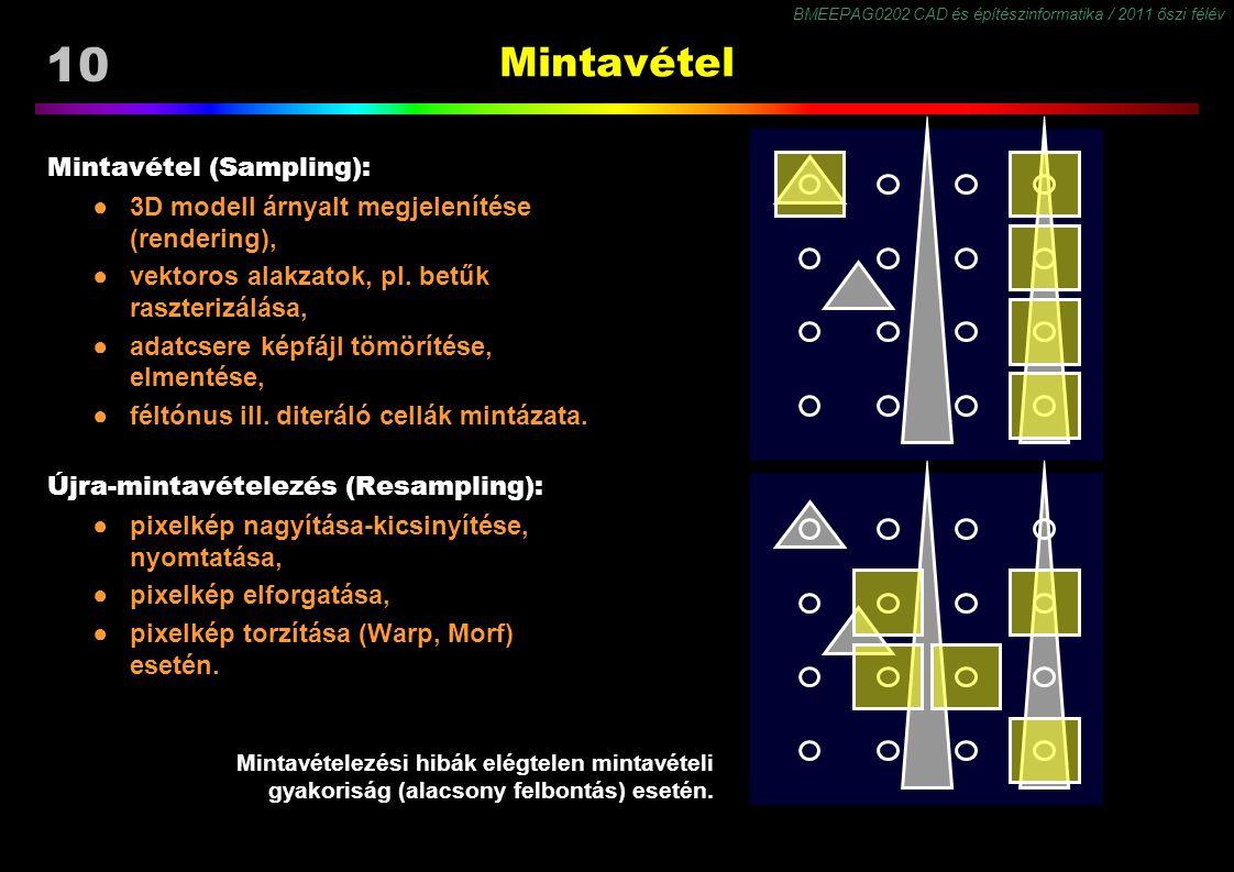 BMEEPAG0202 CAD és építészinformatika / 2011 őszi félév 10 Mintavétel Mintavétel (Sampling): ●3D modell árnyalt megjelenítése (rendering), ●vektoros alakzatok, pl.