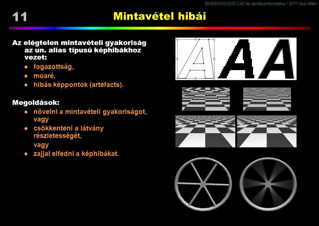 BMEEPAG0202 CAD és építészinformatika / 2011 őszi félév 11 Mintavétel hibái Az elégtelen mintavételi gyakoriság az un. alias típusú képhibákhoz vezet: