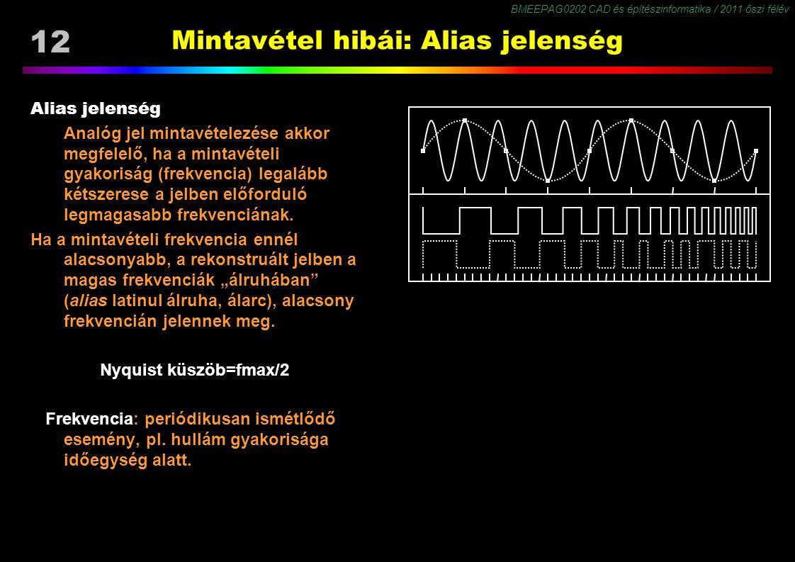 BMEEPAG0202 CAD és építészinformatika / 2011 őszi félév 12 Mintavétel hibái: Alias jelenség Alias jelenség Analóg jel mintavételezése akkor megfelelő, ha a mintavételi gyakoriság (frekvencia) legalább kétszerese a jelben előforduló legmagasabb frekvenciának.