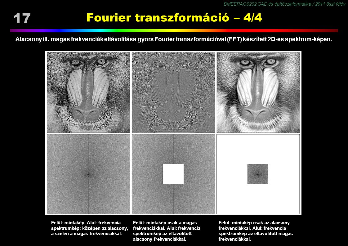 BMEEPAG0202 CAD és építészinformatika / 2011 őszi félév 17 Fourier transzformáció – 4/4 Felül: mintakép.