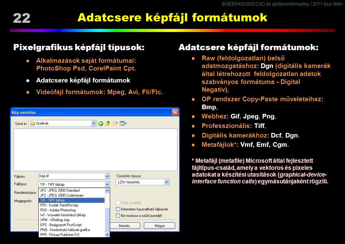 BMEEPAG0202 CAD és építészinformatika / 2011 őszi félév 22 Adatcsere képfájl formátumok Pixelgrafikus képfájl típusok: ●Alkalmazások saját formátumai: PhotoShop Psd, CorelPaint Cpt.