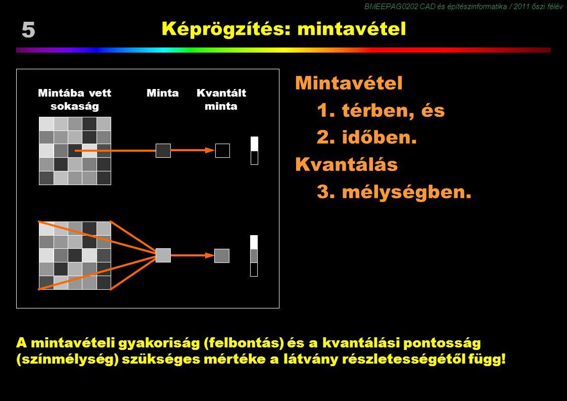 BMEEPAG0202 CAD és építészinformatika / 2011 őszi félév 5 Képrögzítés: mintavétel Mintavétel 1. térben, és 2. időben. Kvantálás 3. mélységben. Mintába