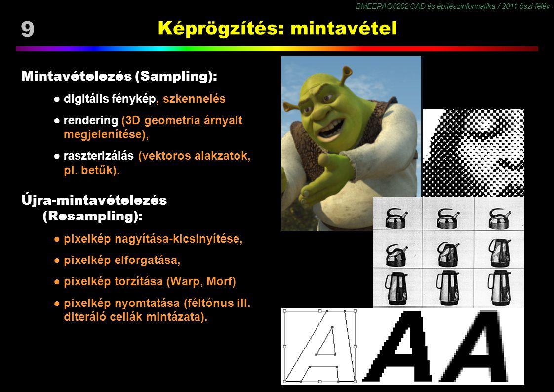 BMEEPAG0202 CAD és építészinformatika / 2011 őszi félév 9 Képrögzítés: mintavétel Mintavételezés (Sampling): ●digitális fénykép, szkennelés ●rendering (3D geometria árnyalt megjelenítése), ●raszterizálás (vektoros alakzatok, pl.
