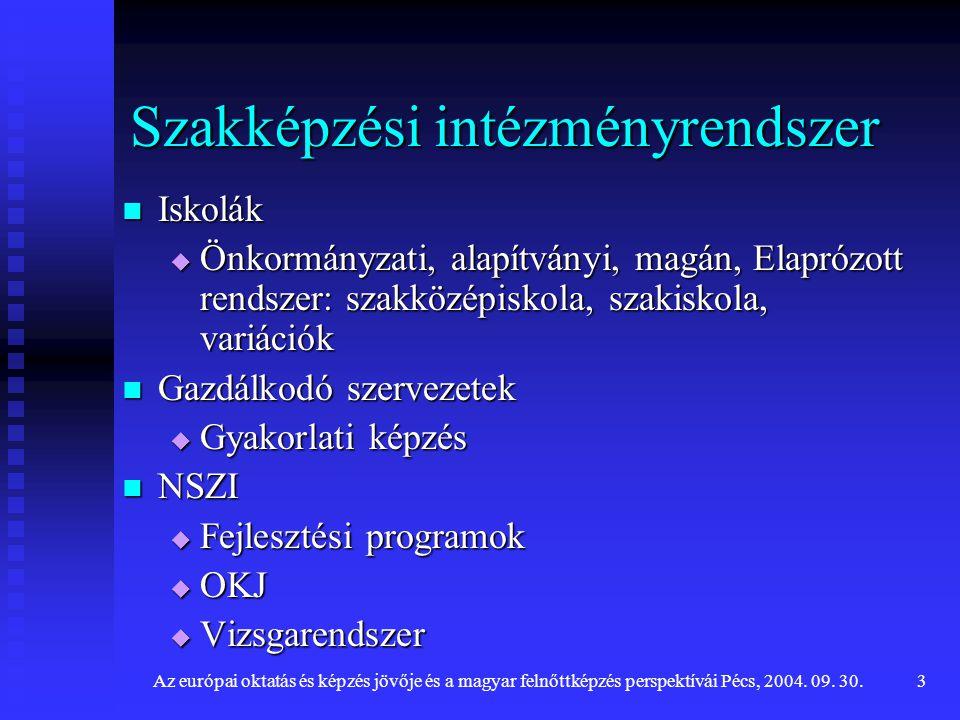Az európai oktatás és képzés jövője és a magyar felnőttképzés perspektívái Pécs, 2004.