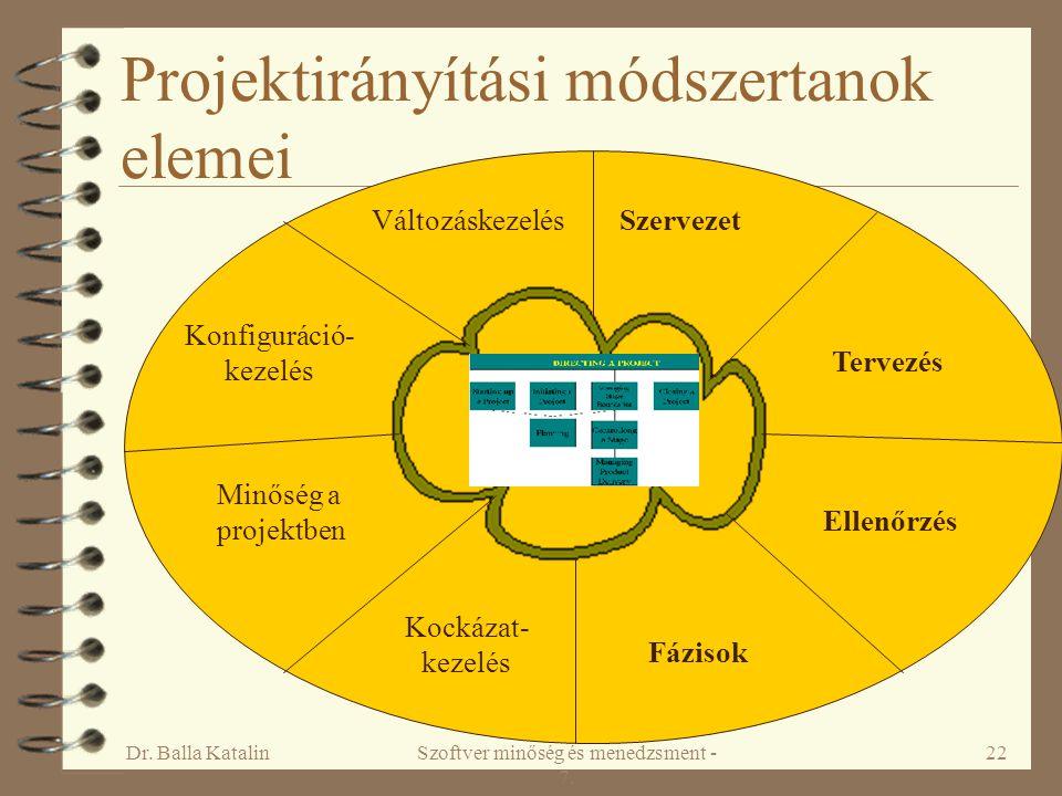 Dr. Balla KatalinSzoftver minőség és menedzsment - 7. 22 Projektirányítási módszertanok elemei VáltozáskezelésSzervezet Konfiguráció- kezelés Minőség