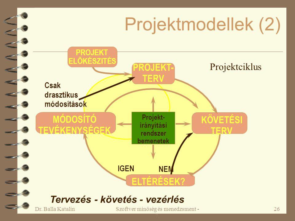 Dr. Balla KatalinSzoftver minőség és menedzsment - 7. 26 Projektmodellek (2) Tervezés - követés - vezérlés PROJEKT ELÕKÉSZITÉS KÖVETÉSI TERV ELTÉRÉSEK