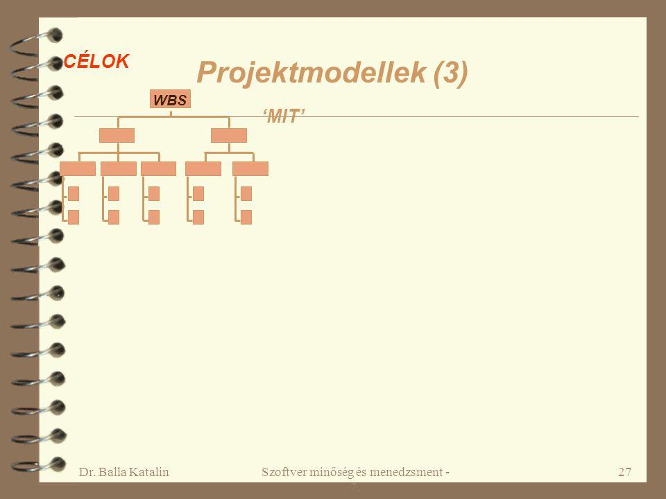 Dr. Balla KatalinSzoftver minőség és menedzsment - 7. 27 Projektmodellek (3) 'MIT' CÉLOK WBS