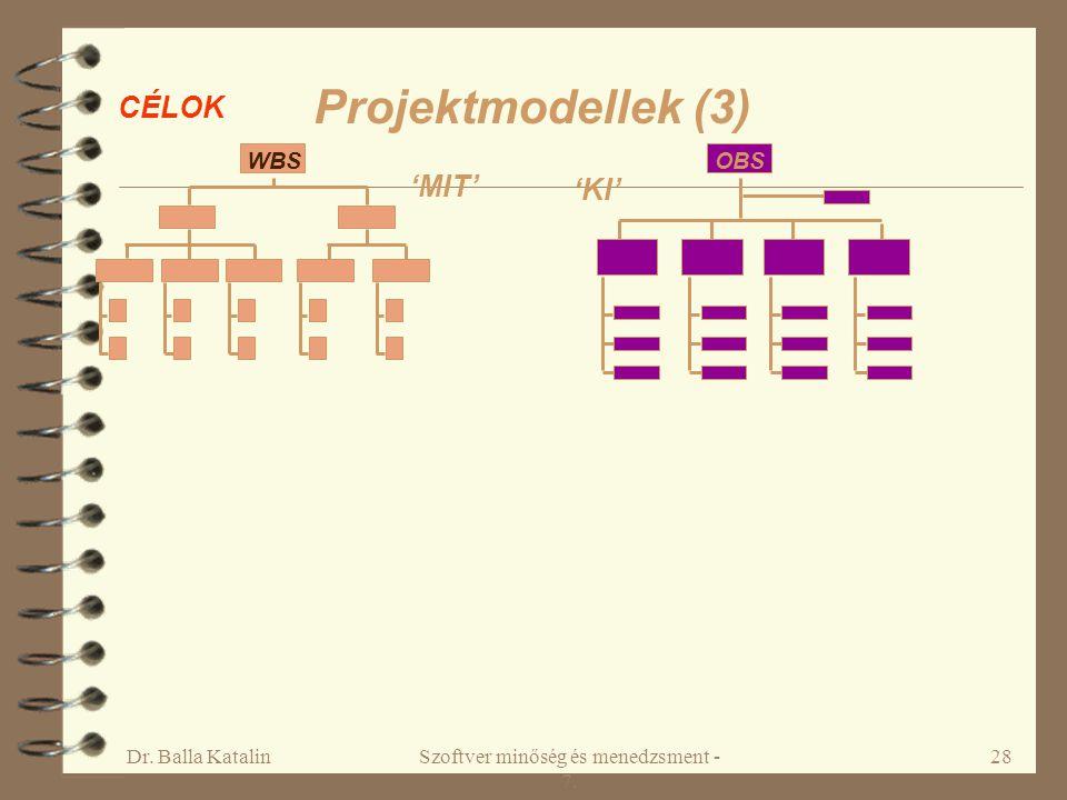 Dr. Balla KatalinSzoftver minőség és menedzsment - 7. 28 Projektmodellek (3) 'KI' 'MIT' WBS CÉLOK OBS