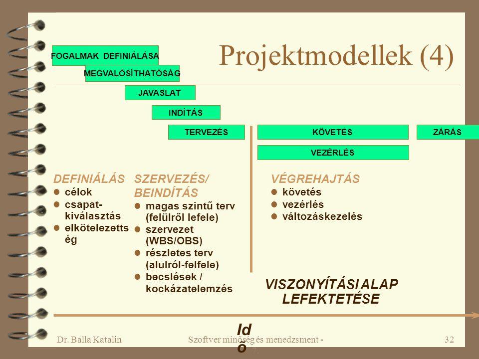 Dr. Balla KatalinSzoftver minőség és menedzsment - 7. 32 Projektmodellek (4) FOGALMAK DEFINIÁLÁSA TERVEZÉSKÖVETÉS VEZÉRLÉS ZÁRÁS MEGVALÓSÍTHATÓSÁG JAV