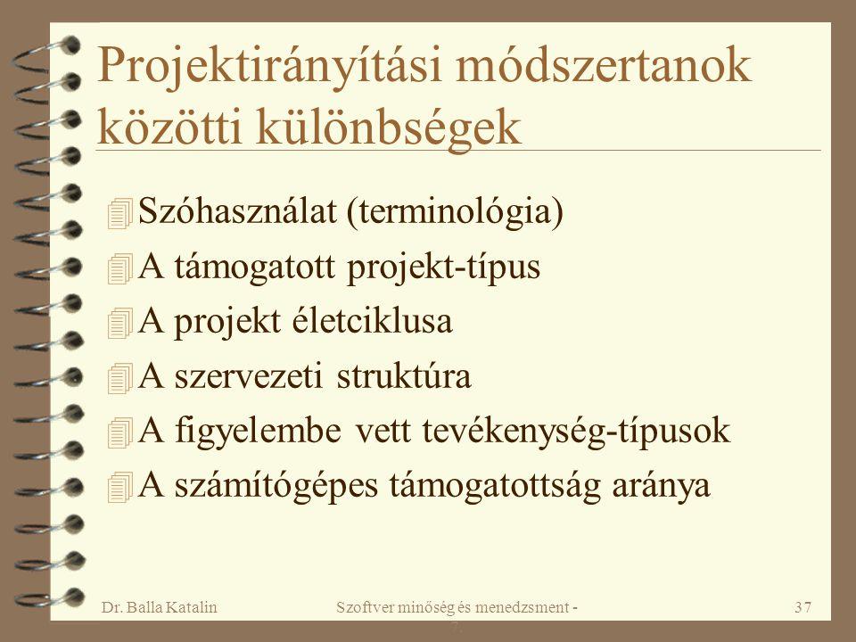 Dr. Balla KatalinSzoftver minőség és menedzsment - 7. 37 Projektirányítási módszertanok közötti különbségek 4 Szóhasználat (terminológia) 4 A támogato