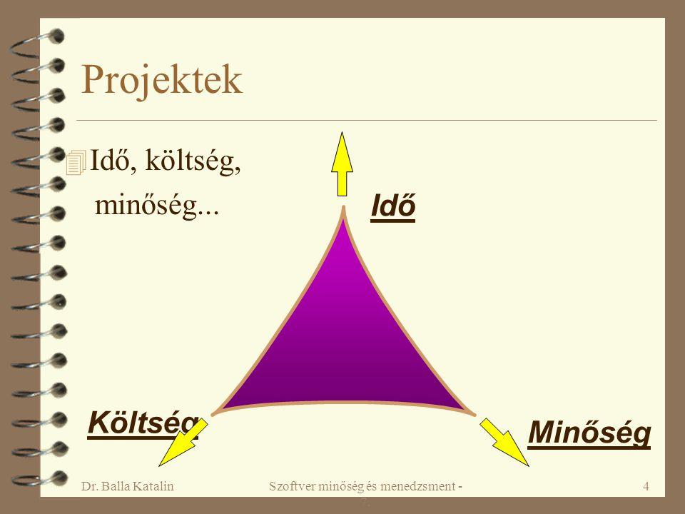 Dr. Balla KatalinSzoftver minőség és menedzsment - 7. 4 Költség Minőség Idő Projektek 4 Idő, költség, minőség...