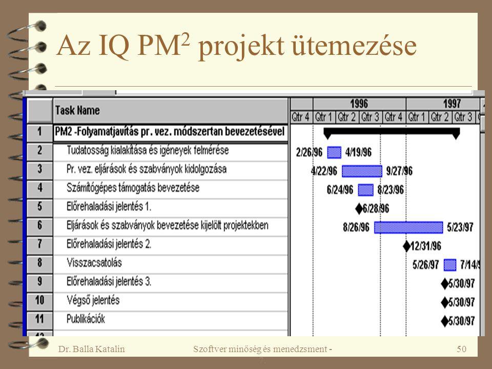 Dr. Balla KatalinSzoftver minőség és menedzsment - 7. 50 Az IQ PM 2 projekt ütemezése