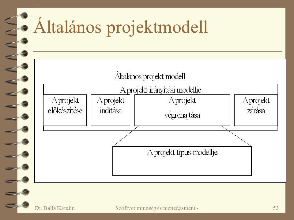 Dr. Balla KatalinSzoftver minőség és menedzsment - 7. 53 Általános projektmodell