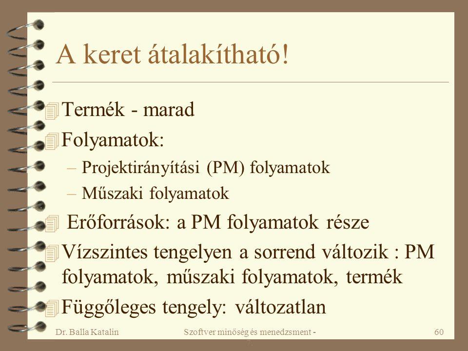 Dr. Balla KatalinSzoftver minőség és menedzsment - 7. 60 A keret átalakítható! 4 Termék - marad 4 Folyamatok: –Projektirányítási (PM) folyamatok –Műsz
