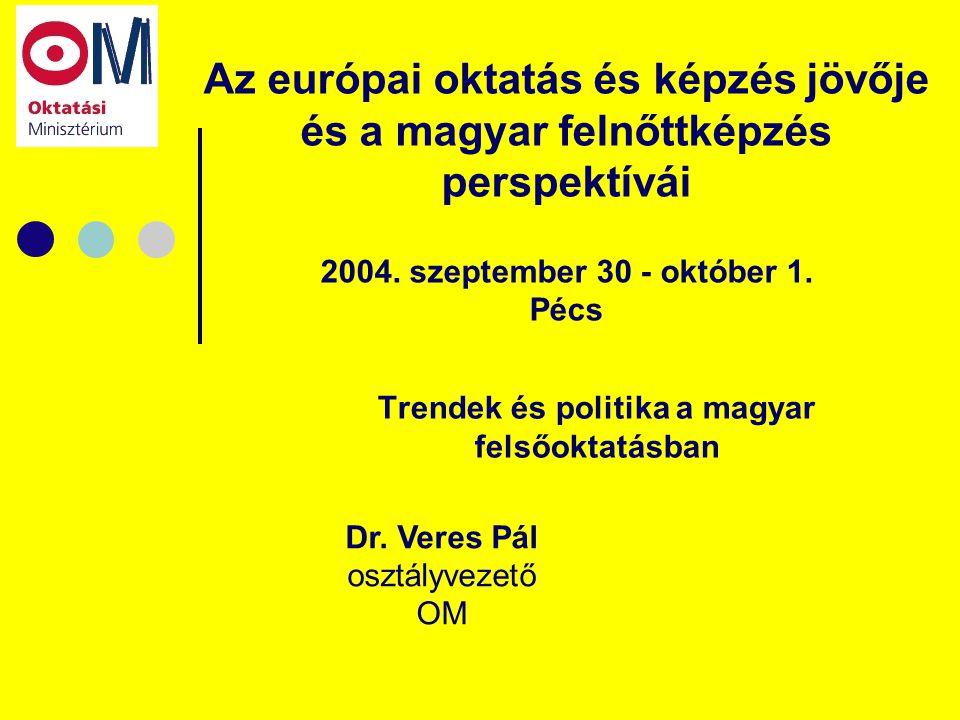 Az európai oktatás és képzés jövője és a magyar felnőttképzés perspektívái 2004. szeptember 30 - október 1. Pécs Trendek és politika a magyar felsőokt