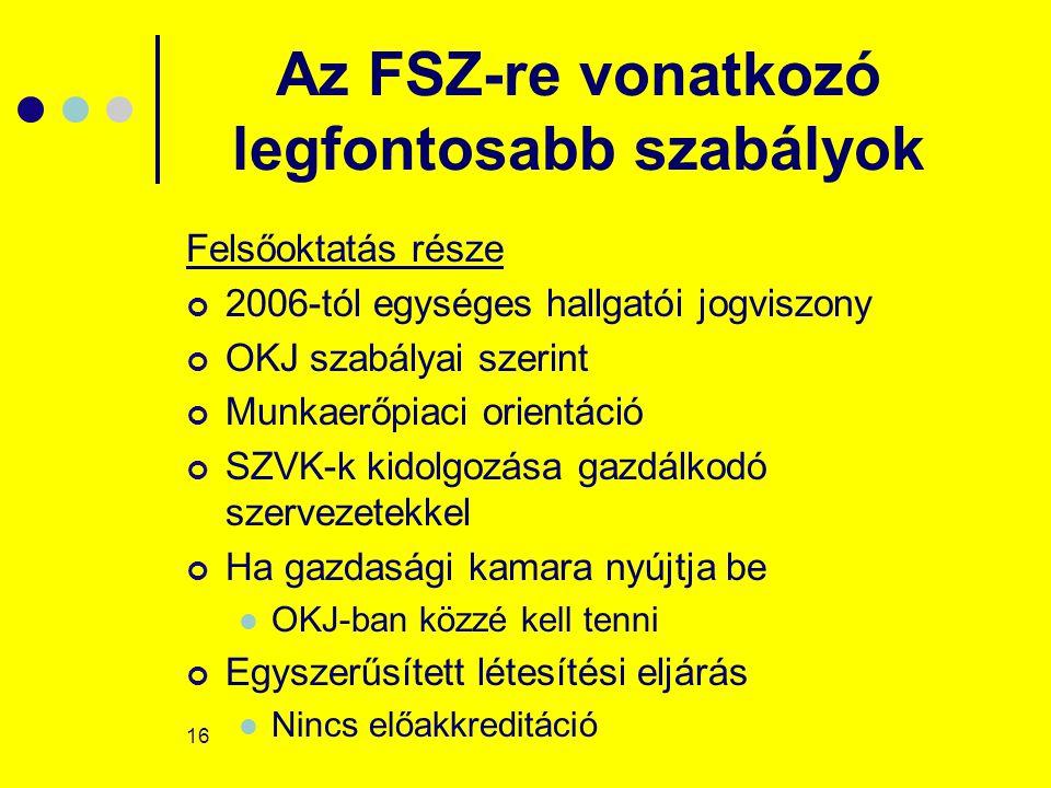 16 Az FSZ-re vonatkozó legfontosabb szabályok Felsőoktatás része 2006-tól egységes hallgatói jogviszony OKJ szabályai szerint Munkaerőpiaci orientáció