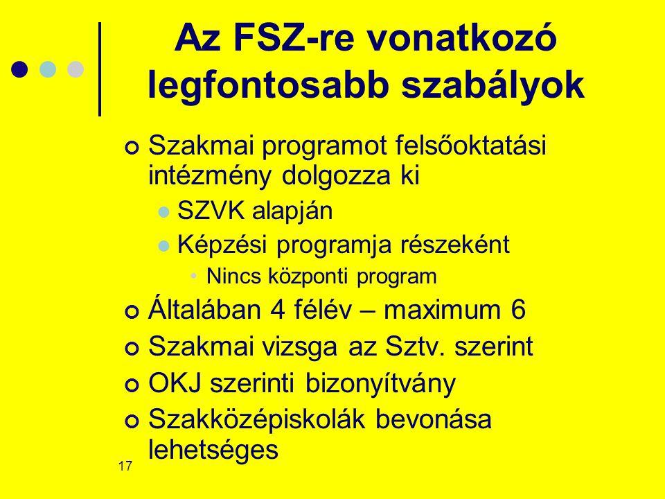 17 Az FSZ-re vonatkozó legfontosabb szabályok Szakmai programot felsőoktatási intézmény dolgozza ki SZVK alapján Képzési programja részeként Nincs központi program Általában 4 félév – maximum 6 Szakmai vizsga az Sztv.