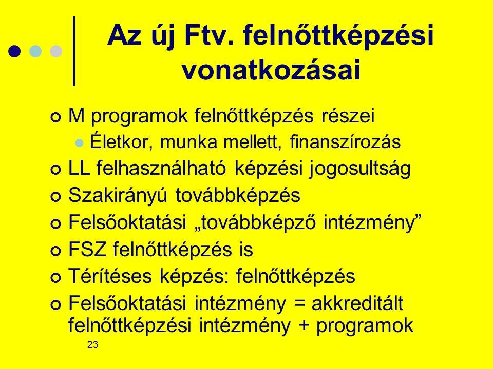 23 Az új Ftv. felnőttképzési vonatkozásai M programok felnőttképzés részei Életkor, munka mellett, finanszírozás LL felhasználható képzési jogosultság