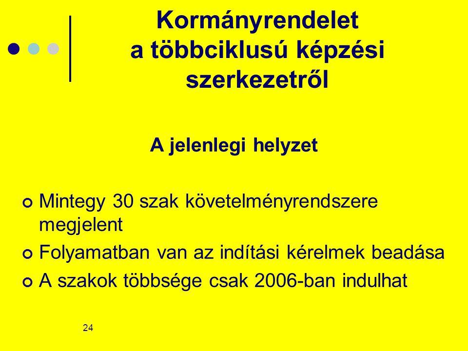 24 Kormányrendelet a többciklusú képzési szerkezetről A jelenlegi helyzet Mintegy 30 szak követelményrendszere megjelent Folyamatban van az indítási kérelmek beadása A szakok többsége csak 2006-ban indulhat