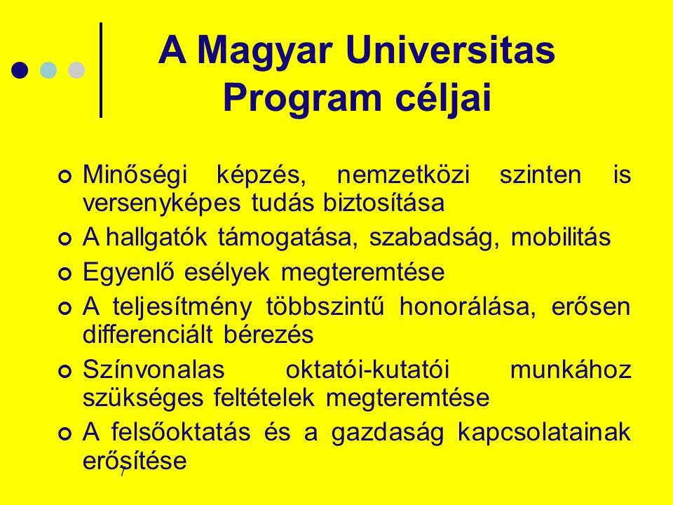 7 A Magyar Universitas Program céljai Minőségi képzés, nemzetközi szinten is versenyképes tudás biztosítása A hallgatók támogatása, szabadság, mobilitás Egyenlő esélyek megteremtése A teljesítmény többszintű honorálása, erősen differenciált bérezés Színvonalas oktatói-kutatói munkához szükséges feltételek megteremtése A felsőoktatás és a gazdaság kapcsolatainak erősítése