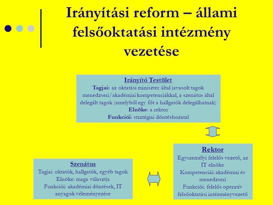 9 Irányító Testület Tagjai: az oktatási miniszter által javasolt tagok menedzseri/akadémiai kompetenciákkal, a szenátus által delegált tagok (amelyből