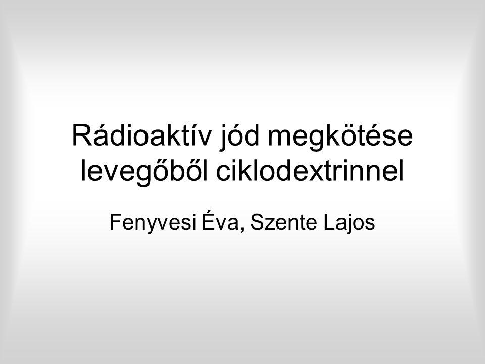 Rádioaktív jód megkötése levegőből ciklodextrinnel Fenyvesi Éva, Szente Lajos
