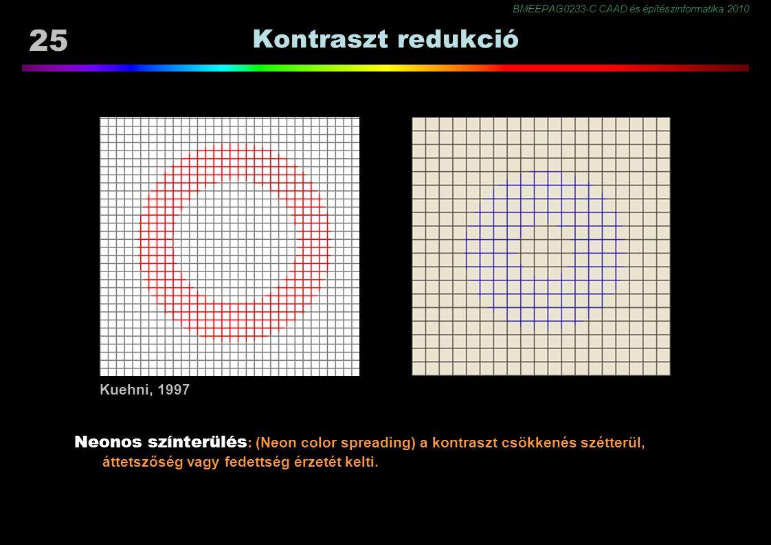 BMEEPAG0233-C CAAD és építészinformatika 2010 25 Kontraszt redukció Neonos színterülés : (Neon color spreading) a kontraszt csökkenés szétterül, áttetszőség vagy fedettség érzetét kelti.