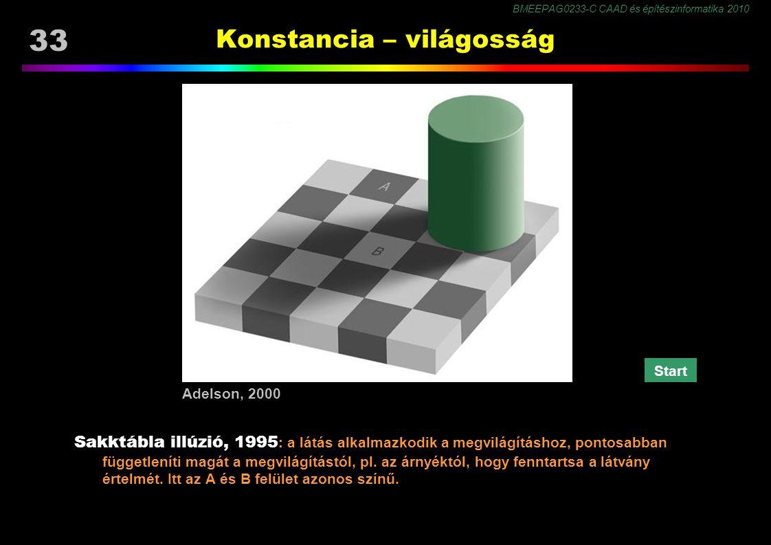 BMEEPAG0233-C CAAD és építészinformatika 2010 33 Konstancia – világosság Sakktábla illúzió, 1995 : a látás alkalmazkodik a megvilágításhoz, pontosabban függetleníti magát a megvilágítástól, pl.