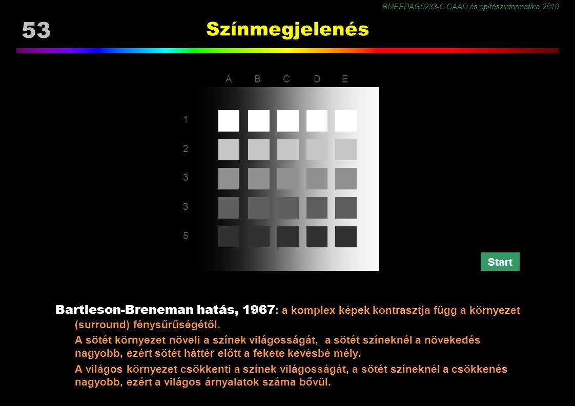 BMEEPAG0233-C CAAD és építészinformatika 2010 53 Színmegjelenés ABCDE 1 2 3 3 5 Bartleson-Breneman hatás, 1967 : a komplex képek kontrasztja függ a környezet (surround) fénysűrűségétől.