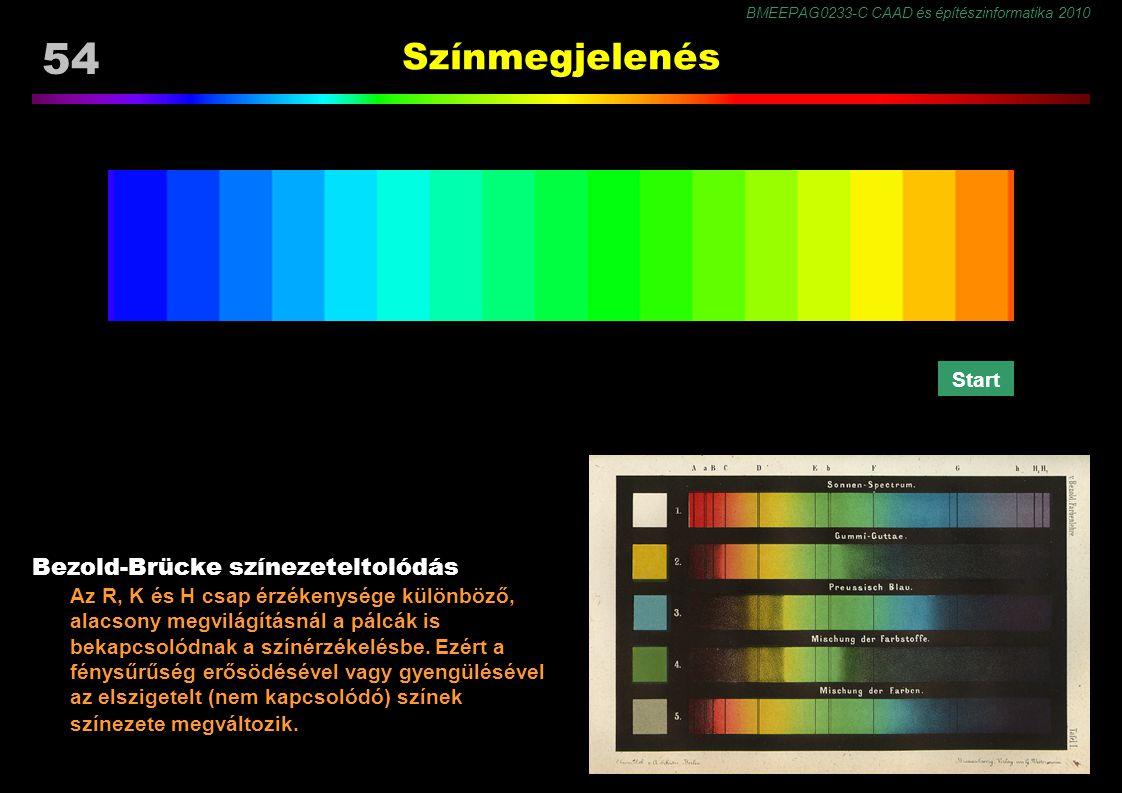 BMEEPAG0233-C CAAD és építészinformatika 2010 54 Színmegjelenés Bezold-Brücke színezeteltolódás Az R, K és H csap érzékenysége különböző, alacsony megvilágításnál a pálcák is bekapcsolódnak a színérzékelésbe.