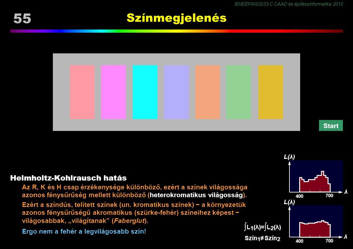 BMEEPAG0233-C CAAD és építészinformatika 2010 55 Színmegjelenés Helmholtz-Kohlrausch hatás Az R, K és H csap érzékenysége különböző, ezért a színek világossága azonos fénysűrűség mellett különböző (heterokromatikus világosság).