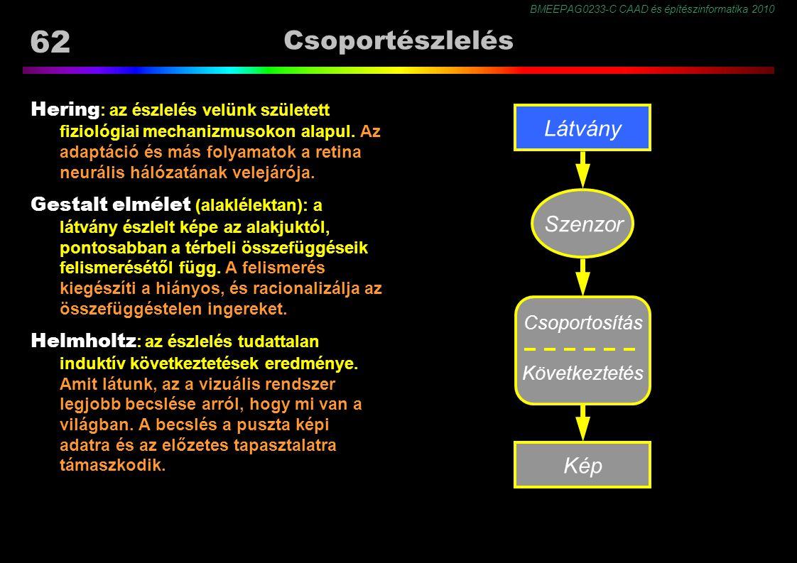 BMEEPAG0233-C CAAD és építészinformatika 2010 62 Csoportészlelés Hering : az észlelés velünk született fiziológiai mechanizmusokon alapul.