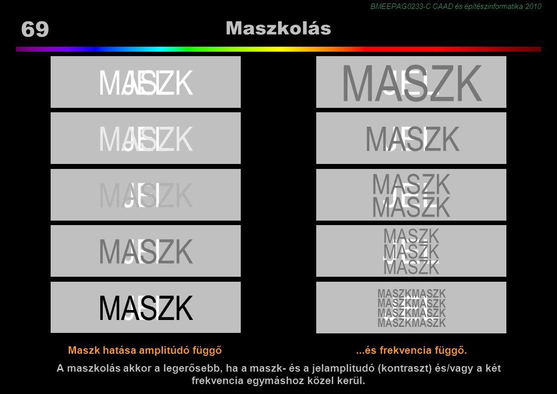 BMEEPAG0233-C CAAD és építészinformatika 2010 69 Maszkolás Maszk hatása amplitúdó függő...és frekvencia függő.