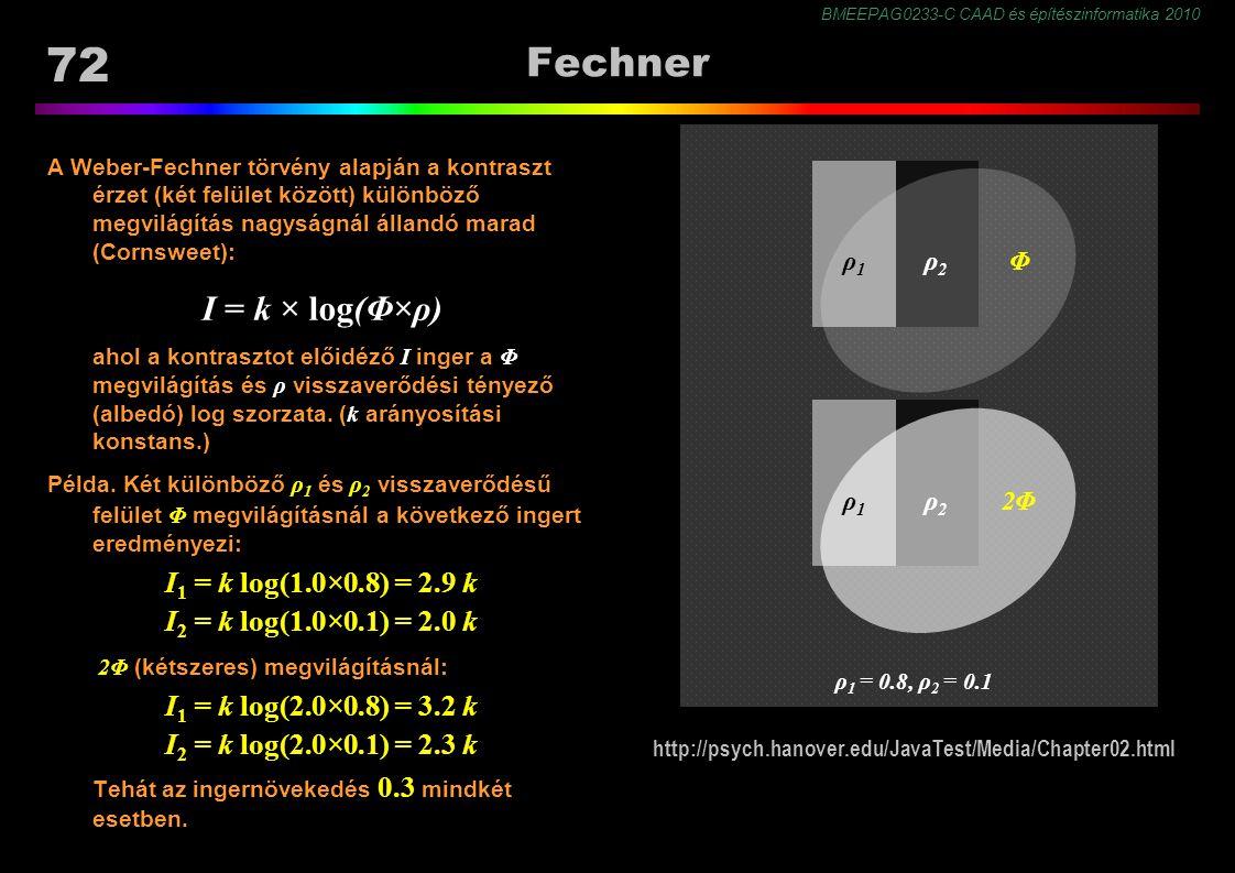 BMEEPAG0233-C CAAD és építészinformatika 2010 72 Fechner A Weber-Fechner törvény alapján a kontraszt érzet (két felület között) különböző megvilágítás nagyságnál állandó marad (Cornsweet): I = k × log(Φ×ρ) ahol a kontrasztot előidéző I inger a Φ megvilágítás és ρ visszaverődési tényező (albedó) log szorzata.